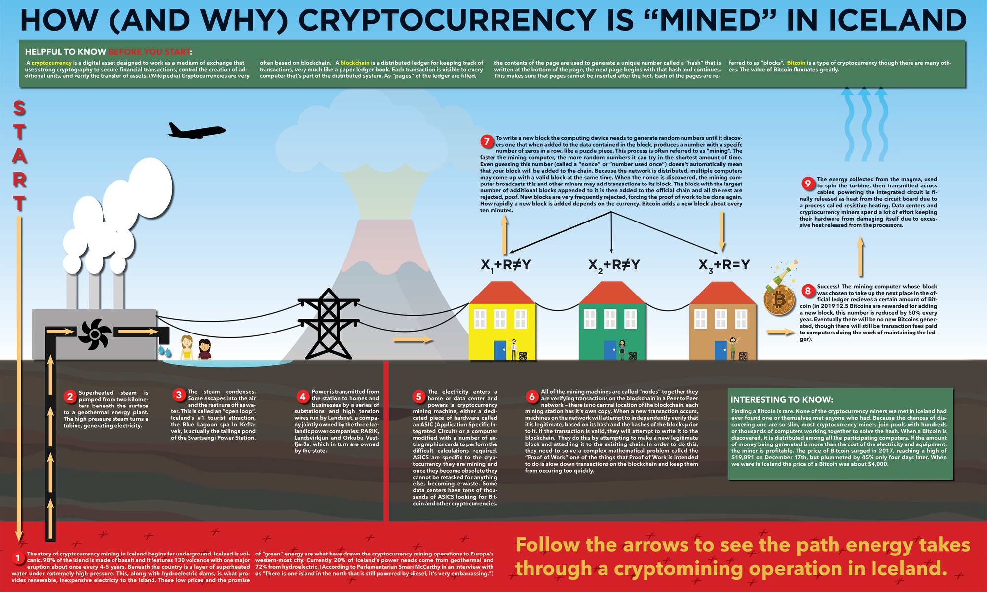 iceland cryptocurrency exchange