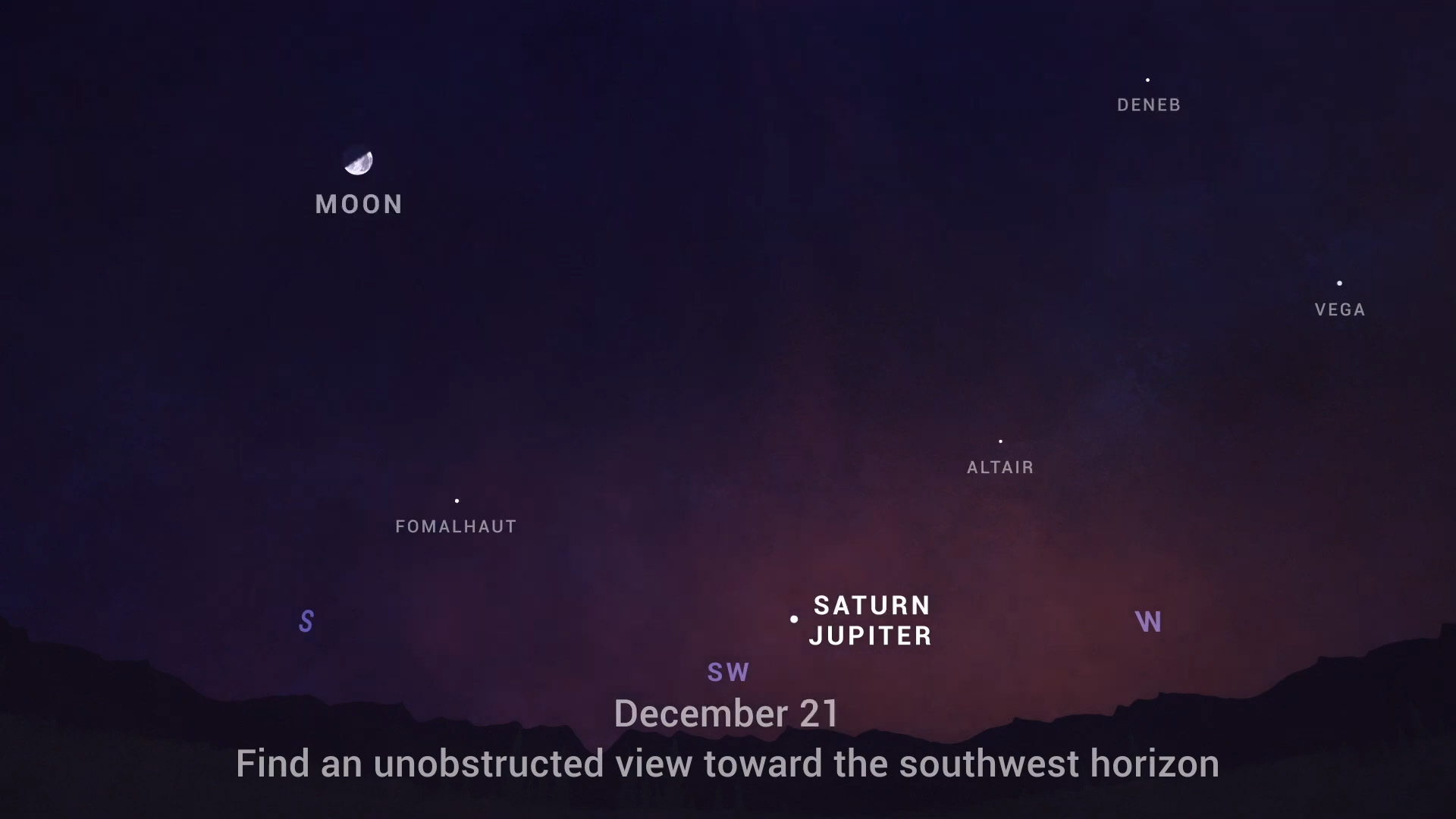 a star map showing the location along the southwestern horizon of the moon, deneb, fomalhaut, saturn and jupiter, altair, vega, and deneb