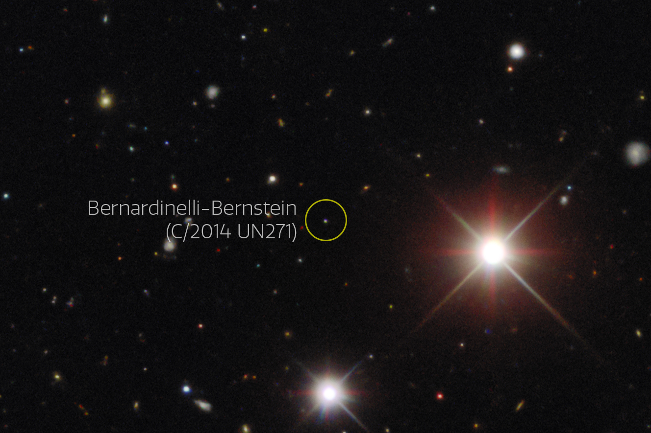 Pedro Bernardinelli, Gr'21 discovers a new, giant comet in the outer solar system