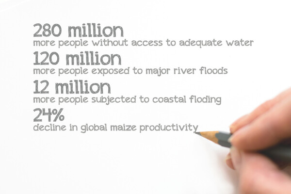 statistics written out that read 280 million more people without access to adequate water, 120 million more people exposed to major river floods, 12 million more people subjected to coastal flooding, 24% decline in global maize productivity