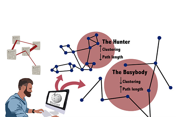 Illustration of person on a computer with two information path bubbles coming out of the computer that describe The Hunter and The Busybody.